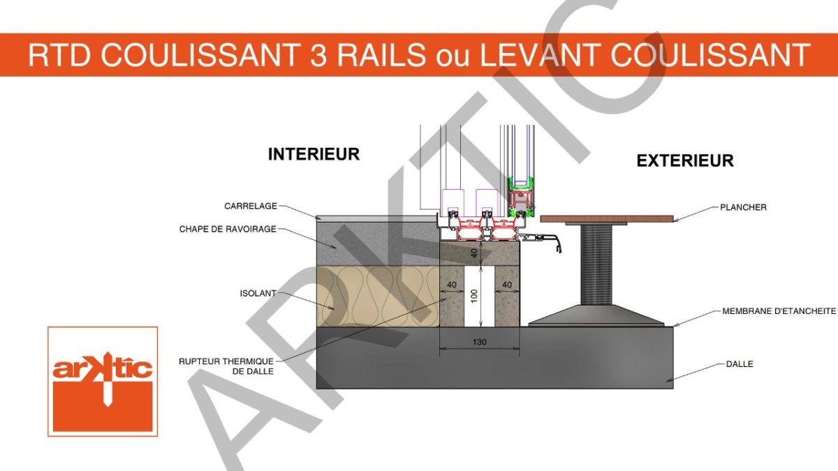 RTD Coulissant 3 Rails - Levant Coulissant