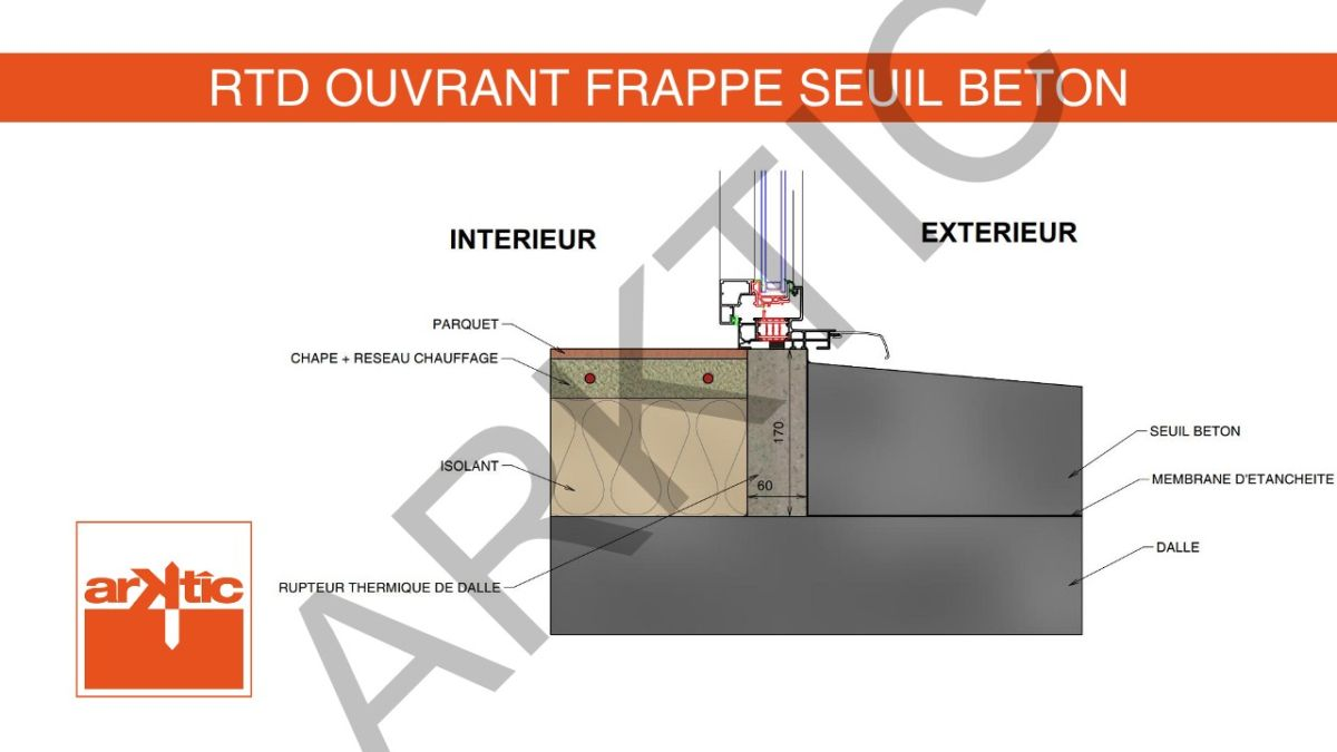 RTD Ouvrant Frappe Seuil Beton